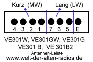 ve-antennen-leiste.jpg